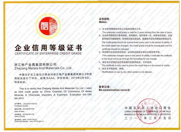 2012年:公司被评为信用等级AAA级企业